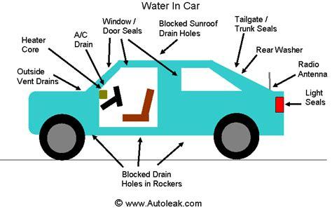 Interior Car Roof Repair Car Wet Car Interior Water Leak