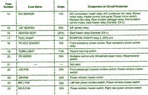 2005 Honda Crv Fuse Box Diagram 2003 Honda Crv 2200 Fuse Box Diagram Circuit Wiring Diagrams