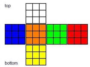 rubiks cube colors rubiks view topic help to find opposite colors