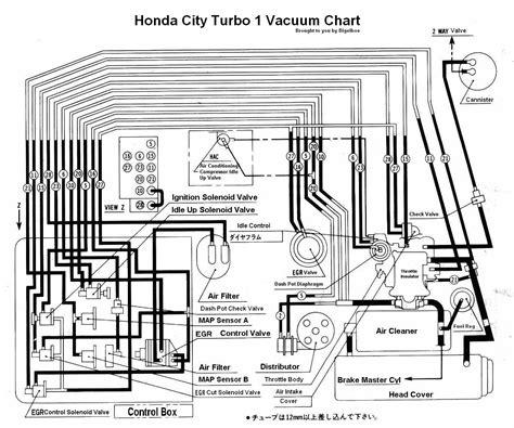 honda fit alternator wiring diagram shrutiradio honda