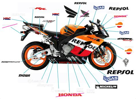 Honda Repsol Aufkleber Set by Repsol Decal Sticker Set For Honda Cbr 1000 Rr 06 07 Sc57b