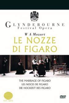 Best Recording Of Marriage Of Figaro Mozart S The Marriage Of Figaro The Best Recording Gramophone Co Uk