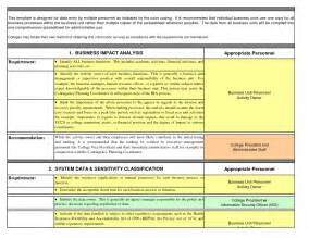 Business Impact Assessment Template Business Impact Analysis Template Best Business Template