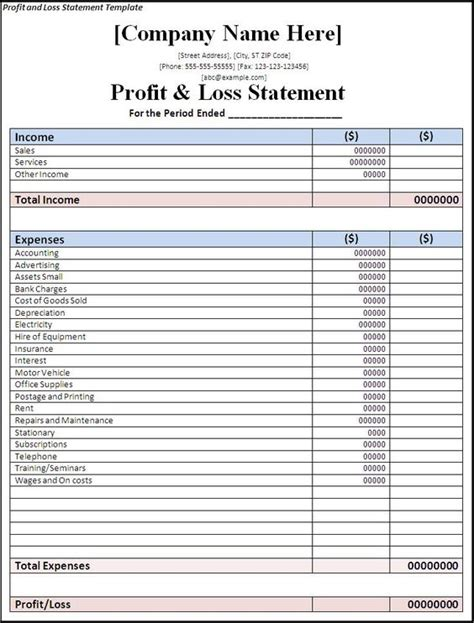 personal profit and loss statement template free profit and loss statement template free ideas for the