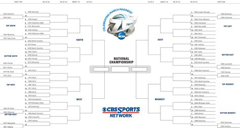 ncaa college basketball schedule cbssportscom who is the ultimate ncaa tournament chion cbssports com