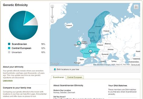 ancestry dna sle report dna test limits current direct to consumer tests provide