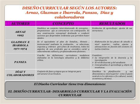 Modelo Curricular De Glazman E Ibarrola Dise 241 O Curricular Por Competencias