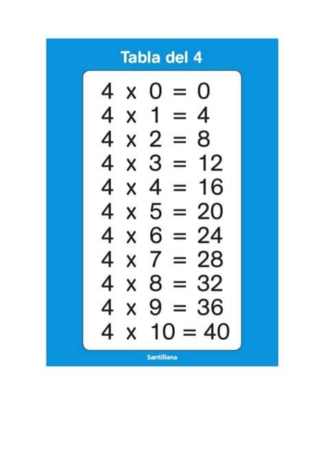 fotos tabla de multiplicar del 4 tablas de multiplicar