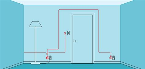 31 common household circuit wirings you can use for your home
