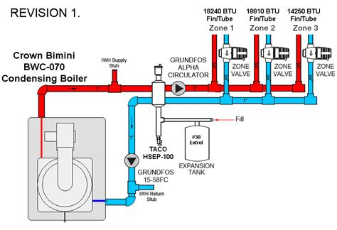boiler piping diagram any issues with this near boiler piping diagram heating