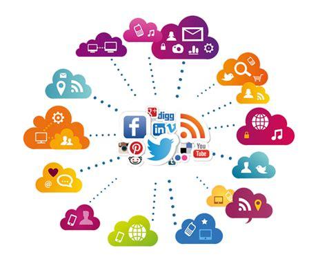 Digital Marketing Company in Coimbatore   Best Marketing
