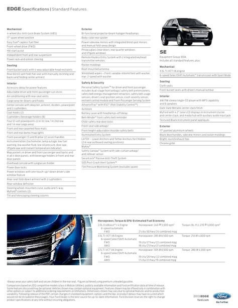 2013 ford dimensions 2013 ford edge specs