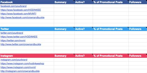 How To Perform A Social Media Competitive Analysis Free Template Social Media Analysis Template