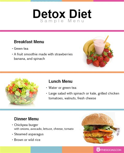 1 Week Detox Cleanse Diet by Detox Diet Plan Weight Loss Results Before And After Reviews