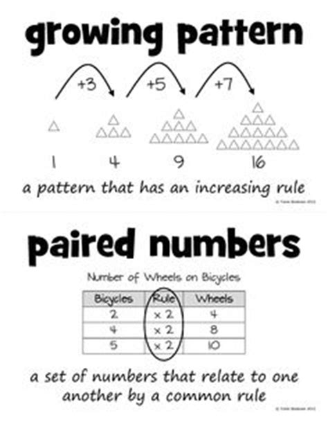 pattern rule for multiplication 1000 images about patterns on pinterest number patterns