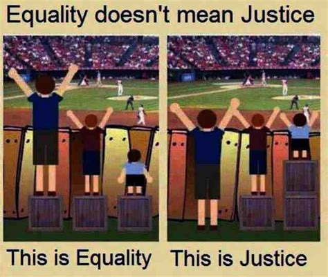 equality vs equity sameness vs fairness justice vs