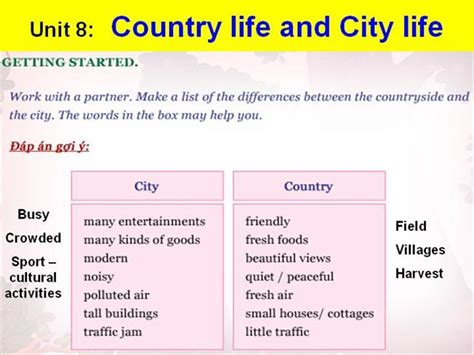 City Vs Country Essay by City And Rural Essay Writefiction581 Web Fc2