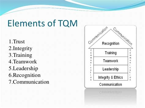 quality management thesis research thesis on total quality management