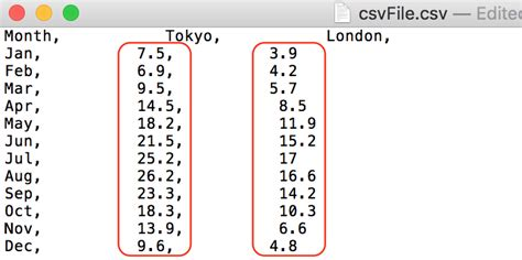 csv format settings how to set up a csv file highcharts