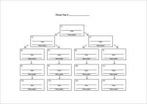 phone tree template cyberuse