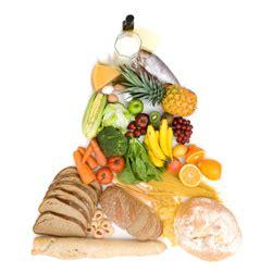 alimentazione maratoneta dieta da pir 226 mide pr 243 s e contras da dieta da pir 226 mide