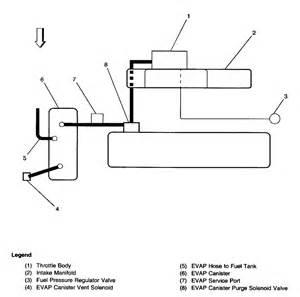 3800 series 2 wiring diagram get free image about wiring