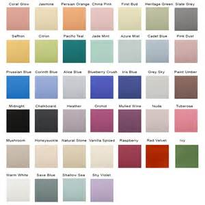 Home Interior Paints by Stickytiger Cosmic Shimmer Matt Chalk Paint