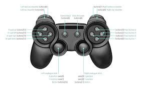 bluestacks joypad bluestacks android games play with gamepad joystick