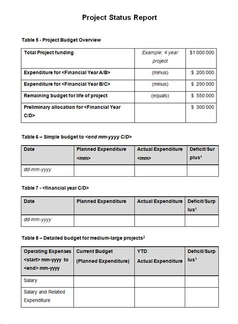 project reports templates sle project status report template 10 free word pdf