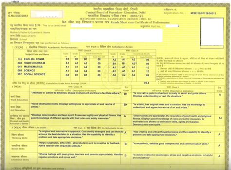 grading pattern cbse cgpa calculator how to get marks from grades mycbseguide com