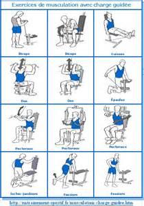 banc de musculation ou appareil que choisir