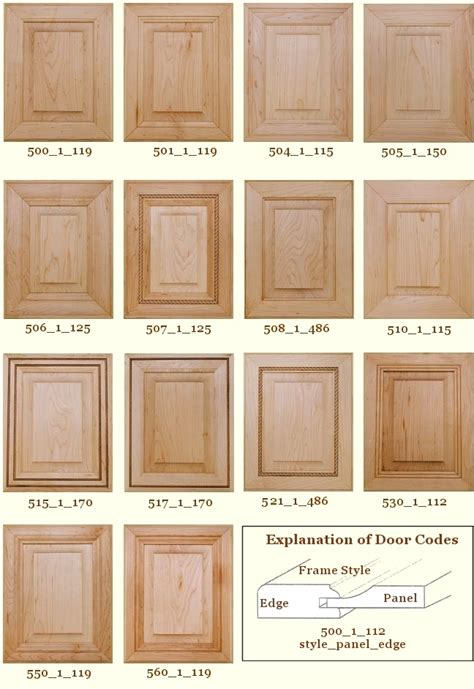 Cabinet Door Refacing Kitchen Cabinet Refacing Materials