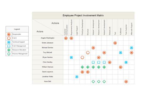 timeline template open office ultimate six sigma matrix tutorial