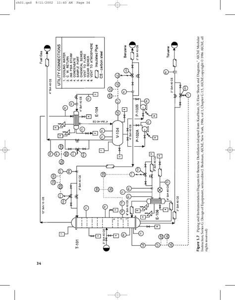 instrument loop wiring diagrams instrument get free