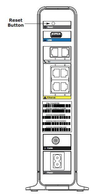 tool reset modem reset modem