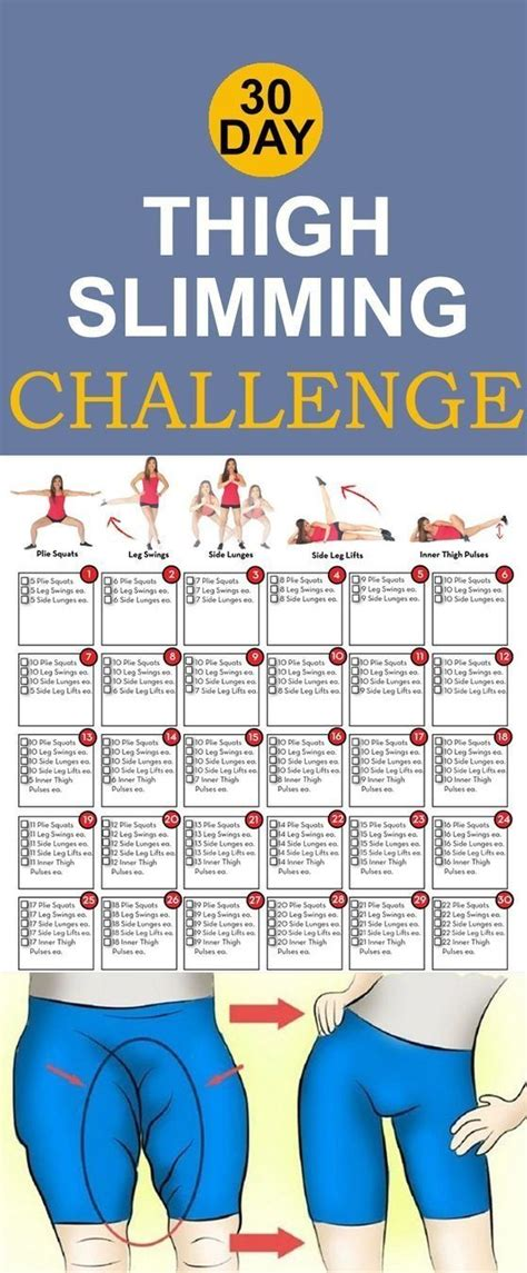 30 day thigh slimming challenge 30 day thigh slimming challenge health no one site