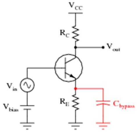 bypass capacitor stability reveal answer