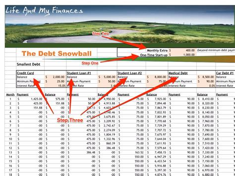 Snowball Credit Card Payoff Spreadsheet by Harvard Researchers Say The Snowball Method Is The Best