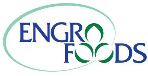 Engro Foods Limited