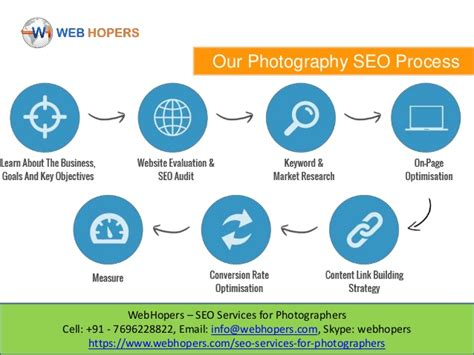 Seo Specialists by Seo Services For Photographers Photography Seo