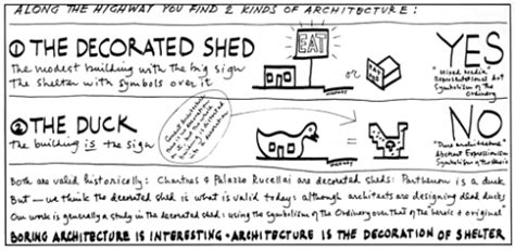 Robert Venturi Duck Decorated Shed by The Duck Vs The Decorated Shed Mind Palace