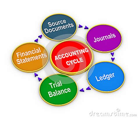 diagram of the accounting cycle 3d cycle of accounting process stock image image