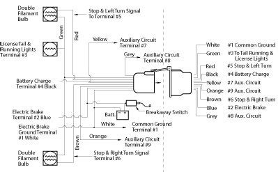 wiring diagram the best of trailer wiring diagram with electric brakes also here is the wiring