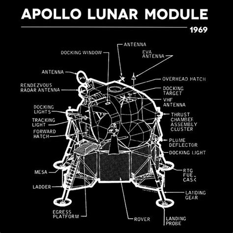 design brief apollo 13 220 best images about yes it is rocket science on