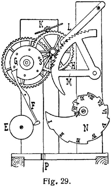 striking clock wikiwand