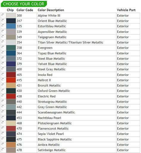 bmw color codes paint color codes for cars deals on 1001 blocks