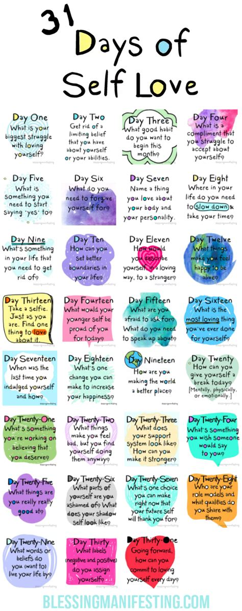 31 days of loving where you live day 24 teen girls room 31 days of self love love yourself blessing manifesting