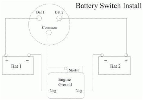 perko marine battery switch wiring diagram wiring