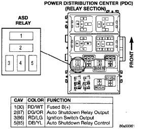 89 iroc wiring diagram car repair manuals and wiring