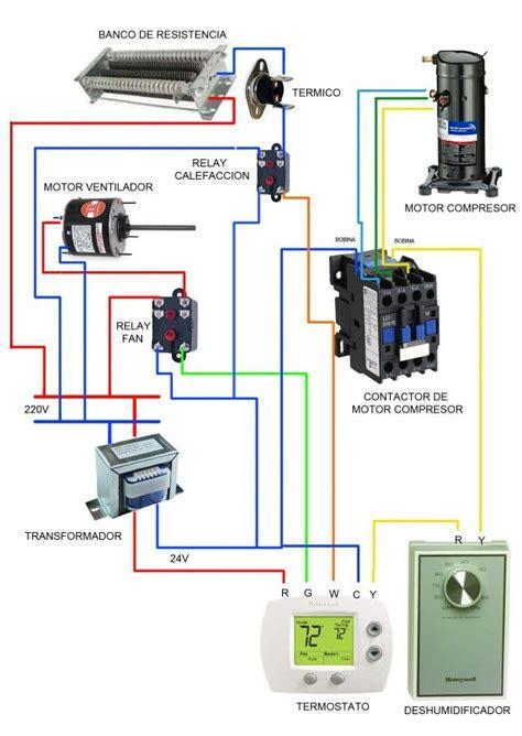 un contactor a botoneras esquemas el ctricos apexwallpaperscom circuito d refrigeracion esquema electrico conjunto de